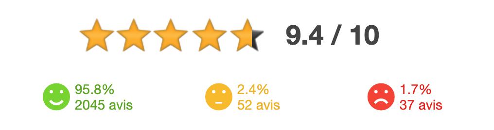 Assurance Chapka 5%